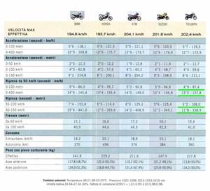Un grande successo per la Tiger 900 Rally Pro